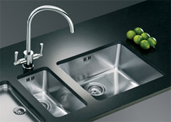 What Type Of Sink Do You Have? Kitchen Sink